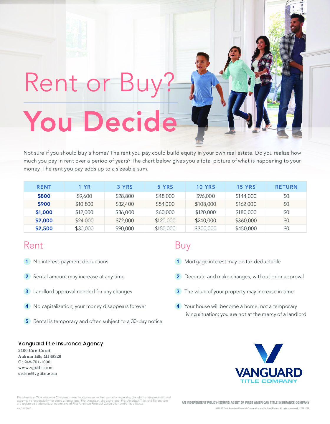 Helpful Statistics For The Rent or Buy Dilemma