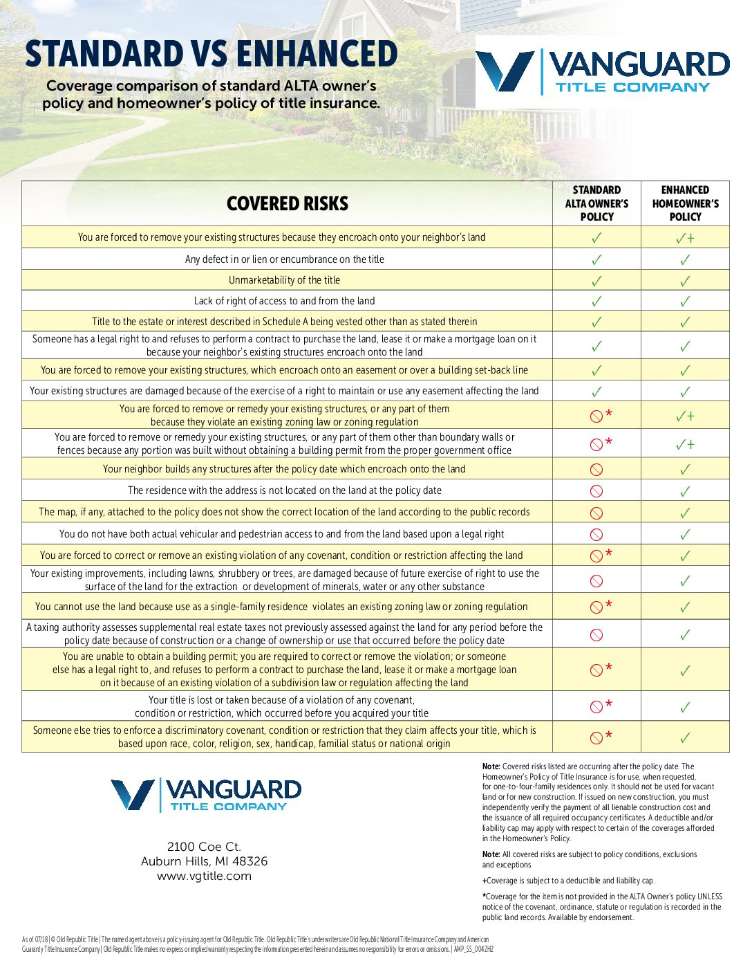 Coverage comparison of standard ALTA owner's policy and homeowner's policy of title insurance